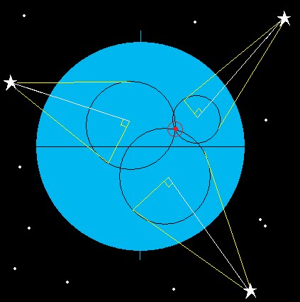 3-circles-of-equal-altitude